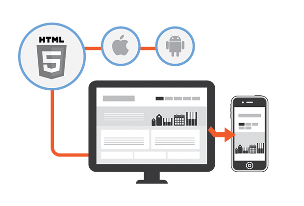 Mobile Website Solutions